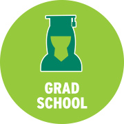 NSU Grad College Resources